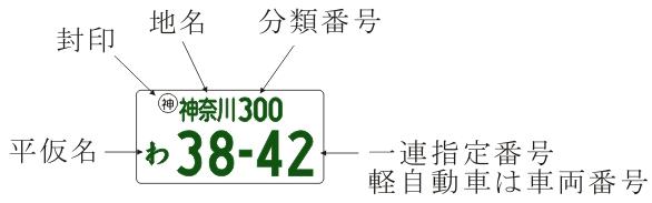 ナンバープレートの文字